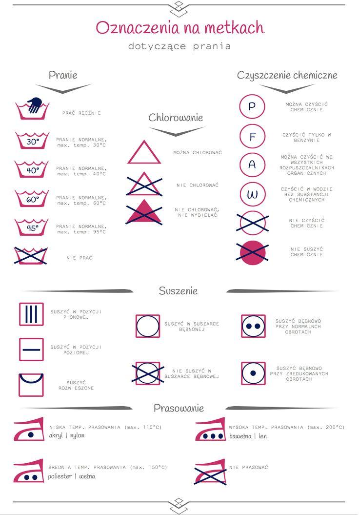 Oznaczenia na metkach pink navy