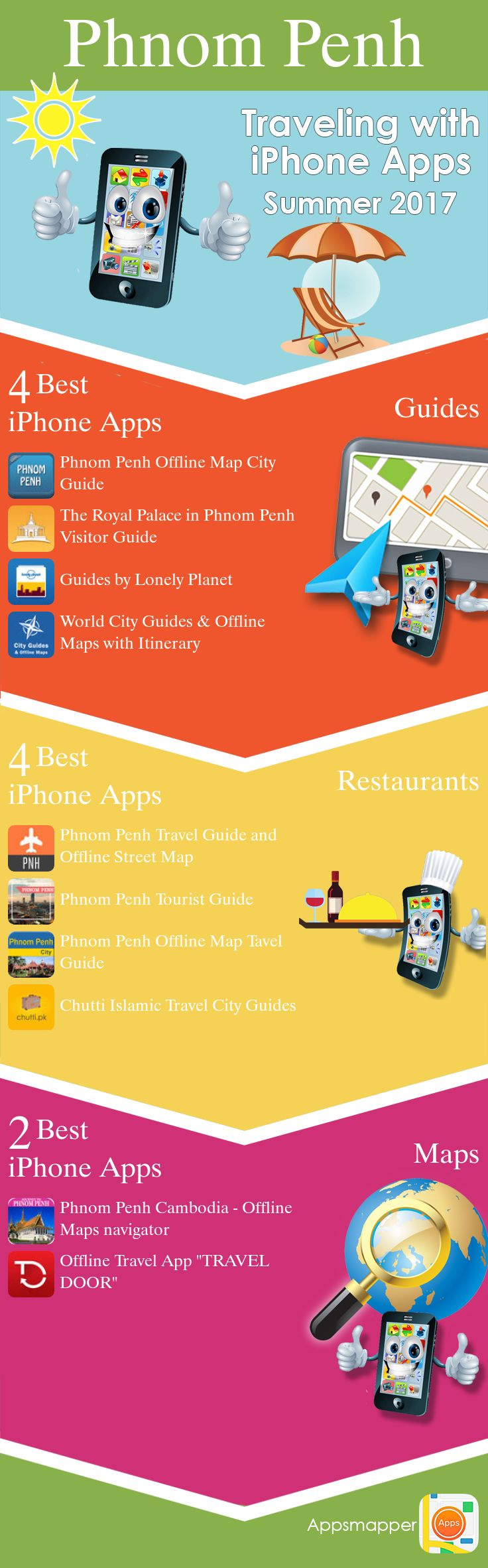 Phnom Penh iPhone apps: Travel Guides, Maps, Transportation, Biking, Museums, Parking, Sport and apps for Students.