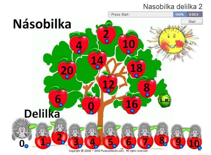 násobilka a delilka číslom 2 http://www.purposegames.com/game/6c48e78d91