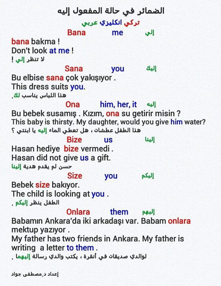 الضمائر في حالة المفعول اليه مع امثلة في اللغة التركية