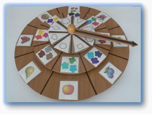 Использование кругов Луллия в изобразительной деятельности для развития творческих способностей детей старшего дошкольного возра