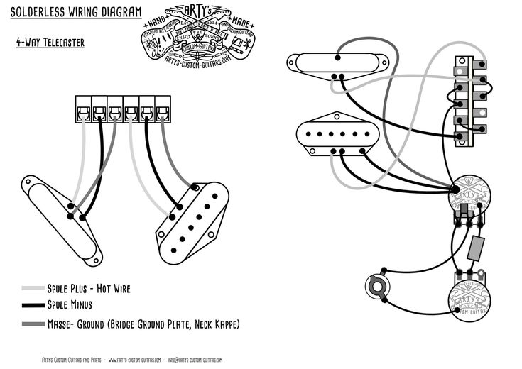 Pin on wiring diagram prewired Kit Harness Assembly