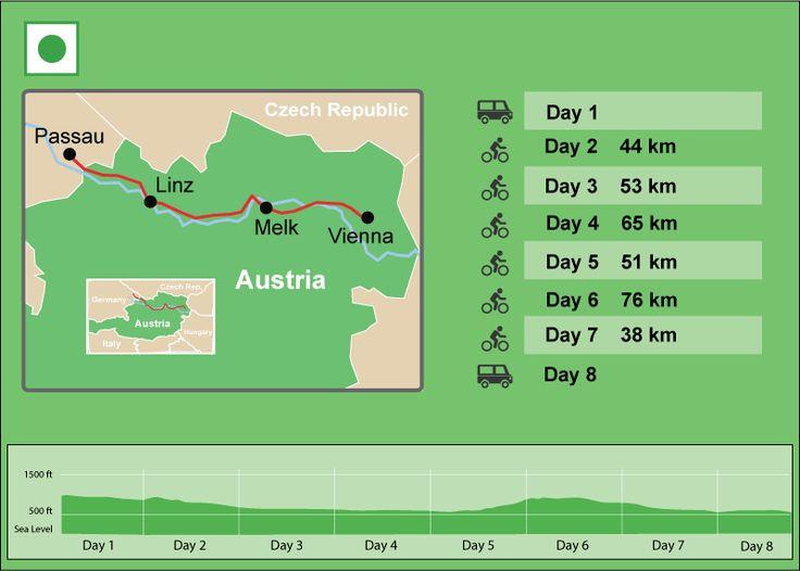 Danube Bike Tour | Passau to Vienna Cycling Holiday | European Bicycle Vacation