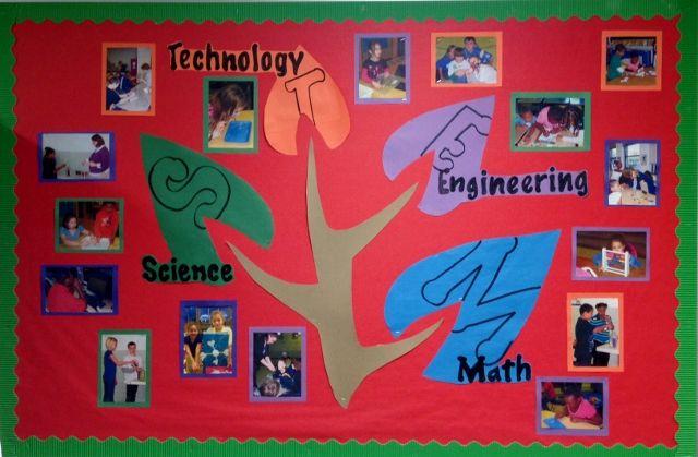 STEM Learning Bulletin Board Idea-Can make into STEM Careers Bulletin board