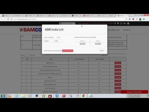 What is SAMCO Margin Policies and Limits?