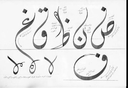 lovely illustration of how to construct letters in the Diwani script…