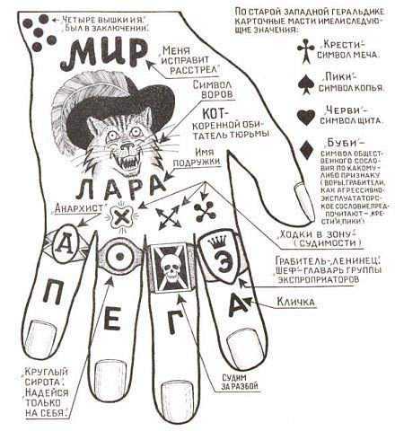 Значение татуировки тюремные татуировки на руках. Символика тату