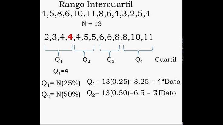 ¿Cómo calcular el Rango Intercuartil Datos NO Agrupados?
