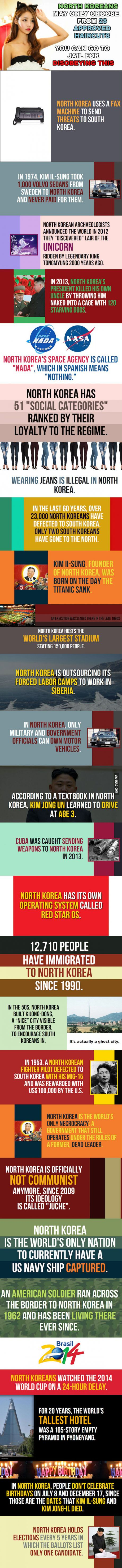 Here's some fun facts about North Korea