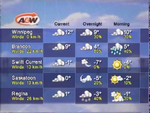 cool Weather Forecast - hourly weather -  The Weather Network Satellite LF April 25 2010 - #Canadian #Weather #Videos Check more at http://sherwoodparkweather.com/weather-forecast-hourly-weather-the-weather-network-satellite-lf-april-25-2010-canadian-weather-videos/