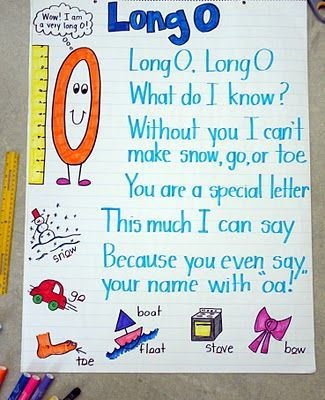 38 best images about Kindergarten Poetry on Pinterest