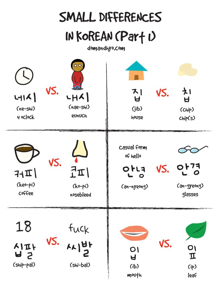 Korean Language Lesson - Infographic - Small Differences in Korean (Part 1)