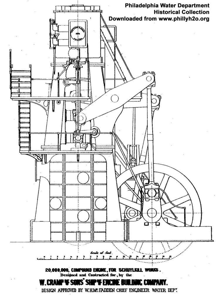 Pin de nosomosnada en Industrial references