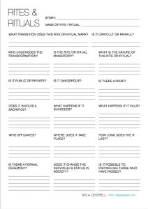 Rites and rituals are SO helpful in worldbuilding a strange culture. This writing worksheet is great for brainstorming.