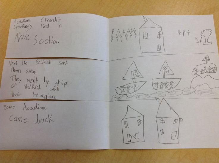 "Early Days Meteghan: Alberta Grade 2 Social (Acadians). On the front of this booklet it says, ""First, Next, Last."" on the inside we wrote about what happened first, next and last and drew corresponding pictures."