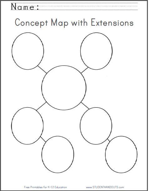 free web graphic organizer pdf