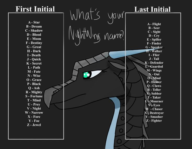 What S Your Nightwing Name Updated Version By Skye Hiigh Wings Of Fire Wings Of Fire Quiz Wings Of Fire Dragons