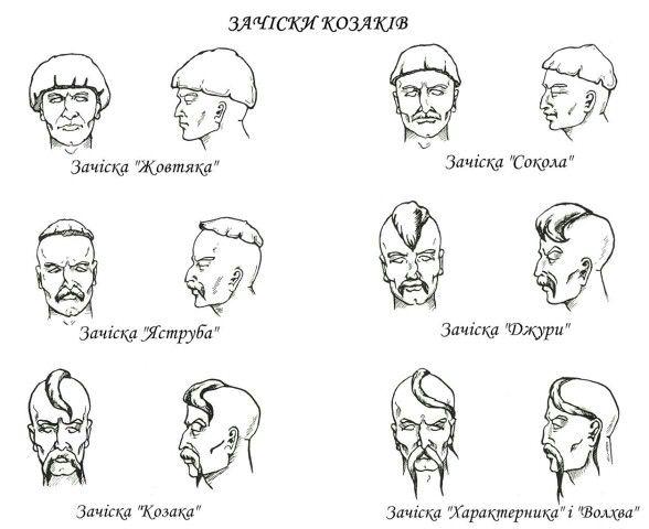 Kozak haircuts