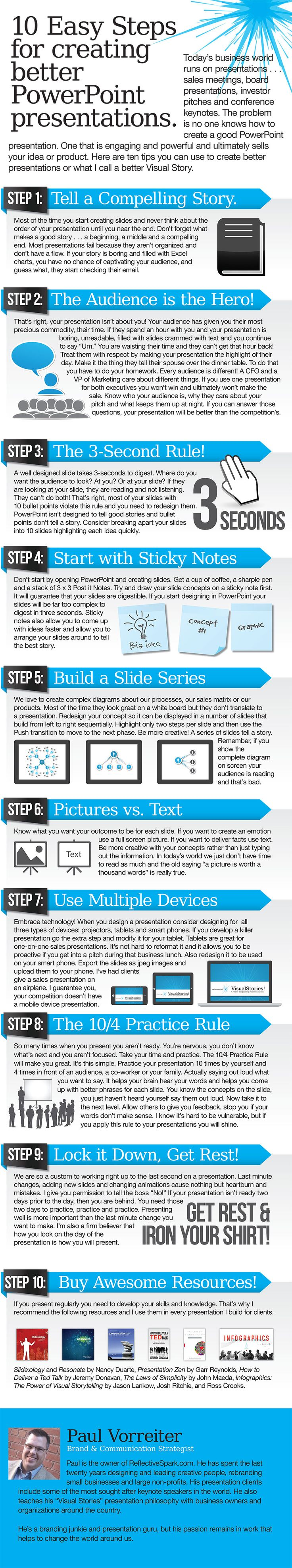 This visual aid has some excellent tips that students can use when creating a powerpoint presentation.  Students are often expected to create these presentations and not given specific guidelines on how to make an effective powerpoint so this could be shared with students when they are using this program to complete projects.