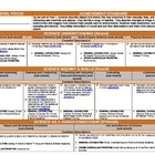 Australian Curriculum Year 1 Science Planning Template…