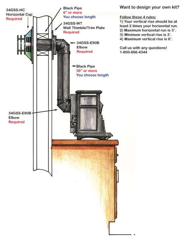 Image Result For How To Install Wood Stove Pipe Through