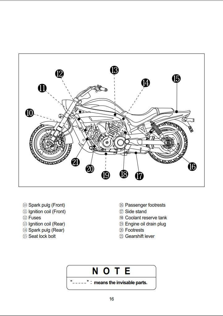 Hyosung Aquila 2005 Owner S Manual Has Been Published On Procarmanuals Com Https Procarmanuals Com Hyosung Aquila 2005 Owners Ma Owners Manuals Manual Owners