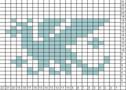Tricksy Knitter Charts: Dragon (60101)