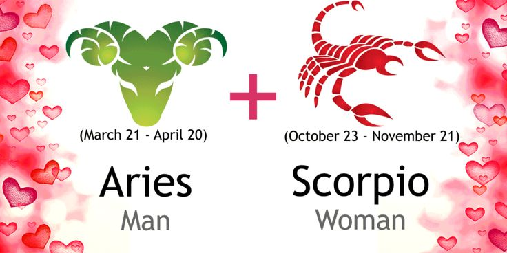 Love match compatibility between Aries man and Scorpio woman. Read about the Aries male love relationship with Scorpio female.