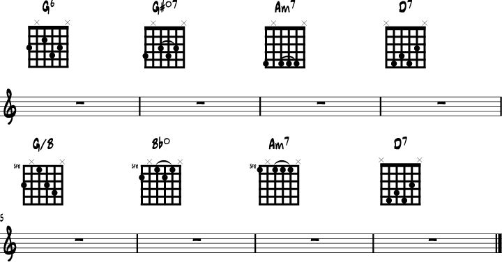 Gypsy jazz guitar chord progression