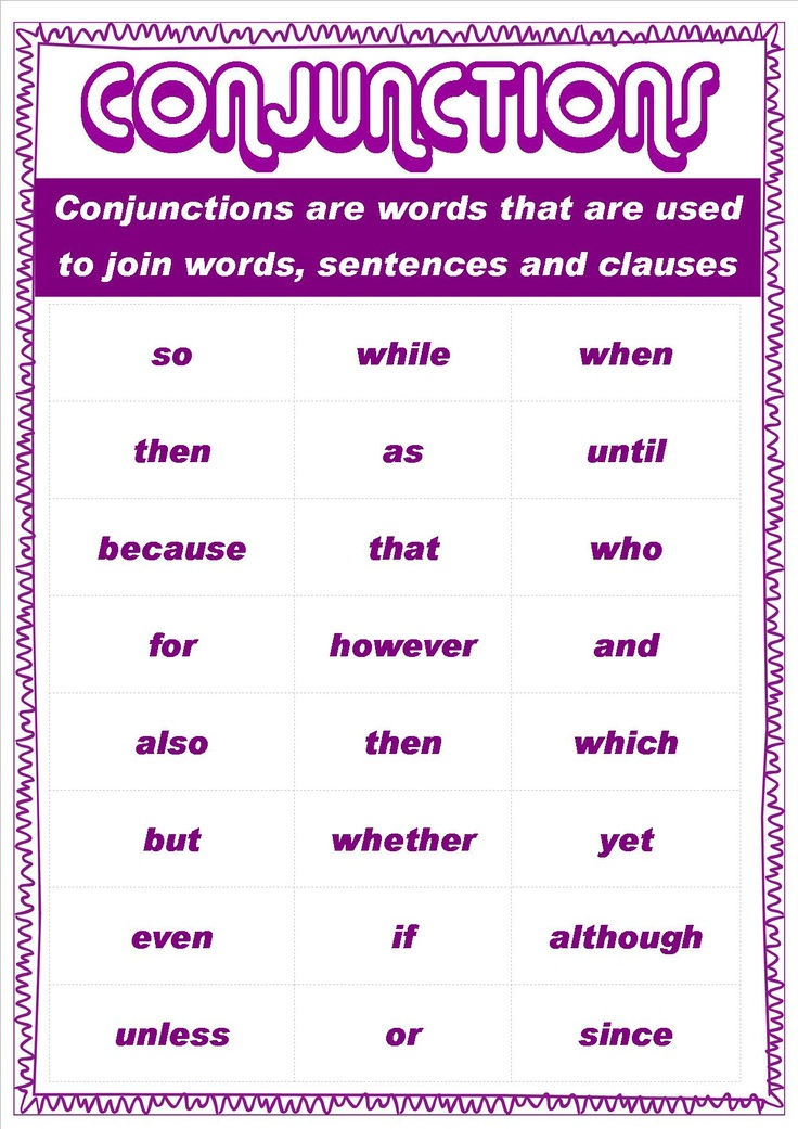 grammar posters for my class this year    4i conjunctions