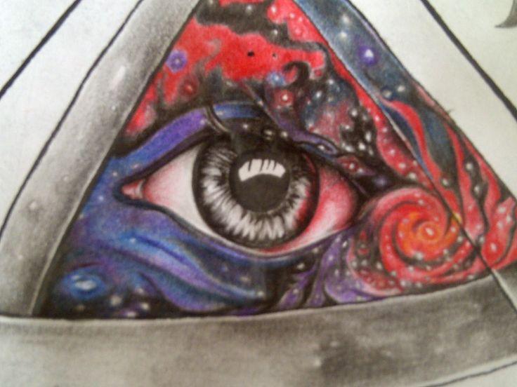 Eye Cosmm