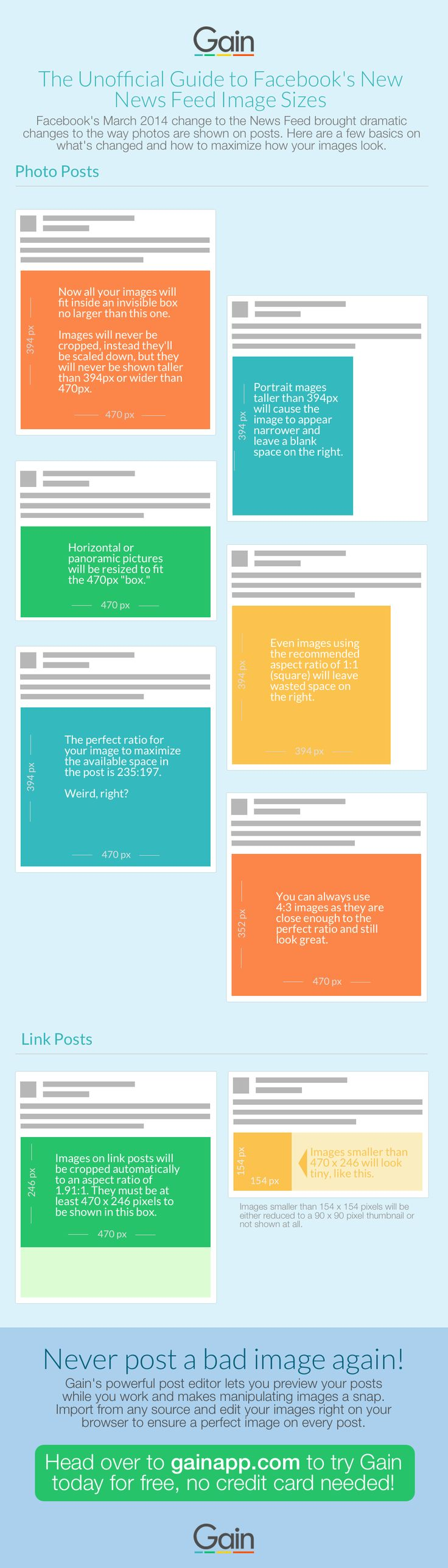 The Unofficial Guide to Facebook's New News Feed Image Sizes  #Infographic #Facebook #SocialMedia