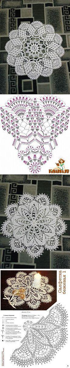Yuvarlak dantel örneği (1. nin ortasındaki motif)