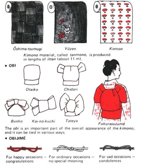 how to make a langot
