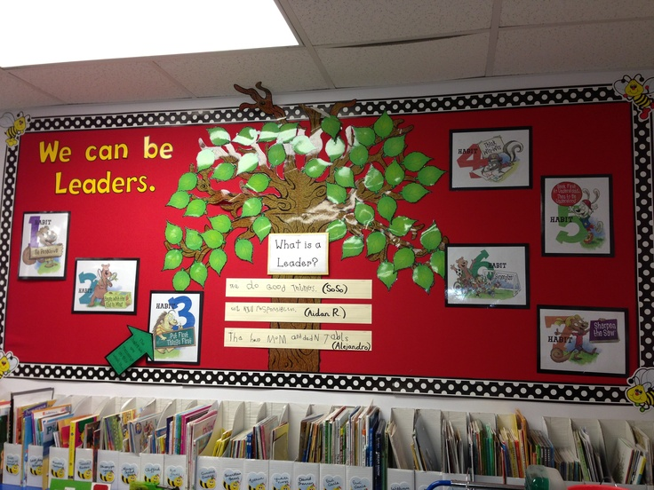 1000 images about iteach 7 habits on pinterest leader for 7 habits tree mural
