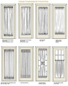 window treatment for patio door? (drapes panel tile curtains) -  sc 1 st  Pinterest & Best 25+ Door panel curtains ideas on Pinterest | Sliding door ... pezcame.com