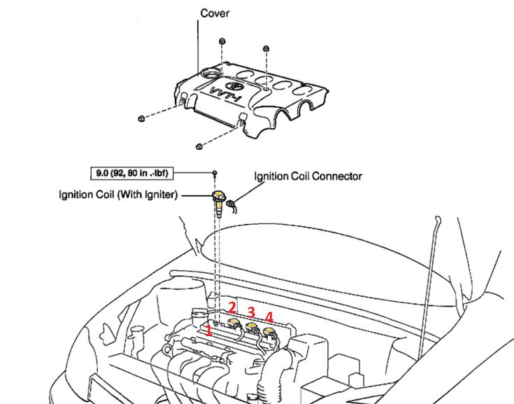 2006 scion tc thermostat diagram