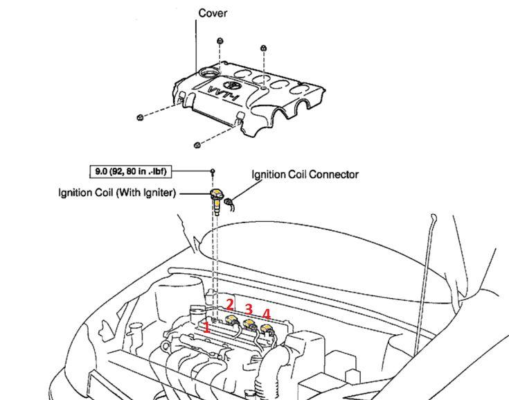 2000 lexus gs300 radio wiring diagram car pictures