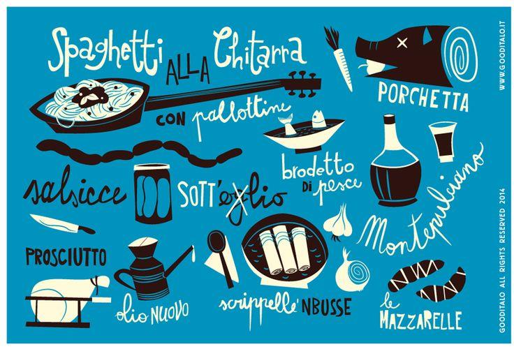 #spaghetti #chitarra #postcards #Italy #GoodItalo