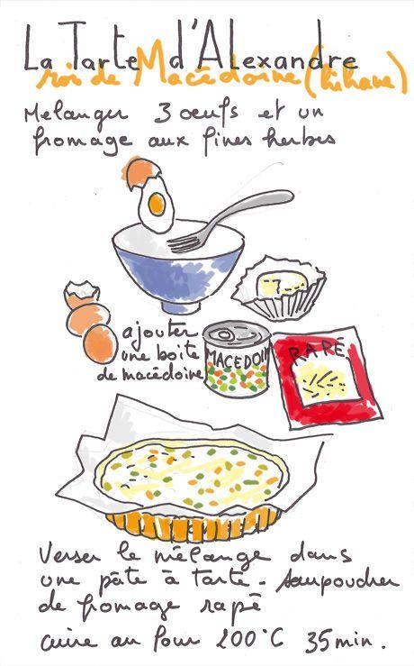 Tambouille - La tarte d'Alexandre