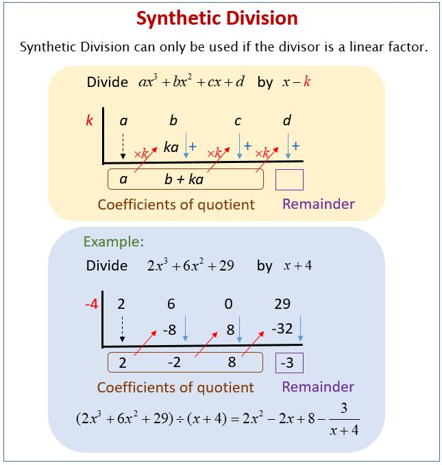 Dividing Polynomials Using Synthetic Division Worksheet Answers In