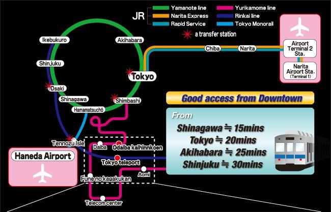 Joyopolis Arcade in Tokyo - English | 東京ジョイポリス