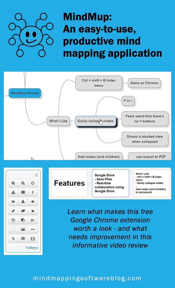 Mindmup is a free web based mind mapping application that for Building mapping software