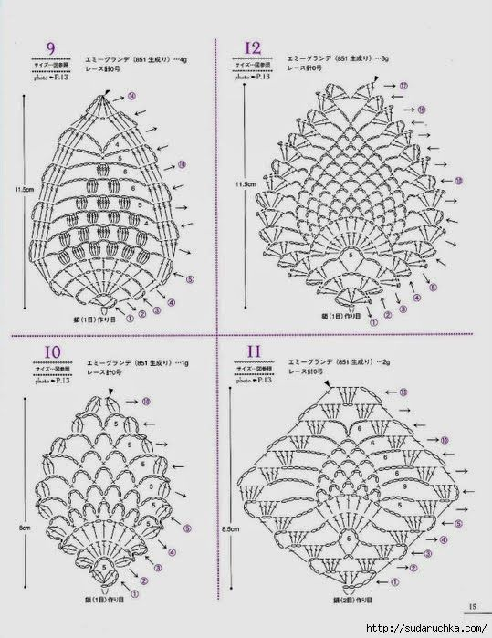 Pineapple crochet diagrams with symbols diy wiring diagrams 66 best pineapple crochet images on pinterest hand crafts rh pinterest com pineapple crochet runner diagrams pineapple crochet runner diagrams ccuart Choice Image