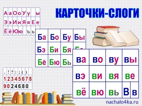 карточки-слоги для дошкольников и первоклассников