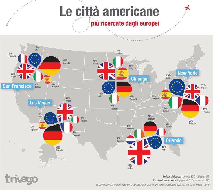 Turisti europei negli USA #trivago