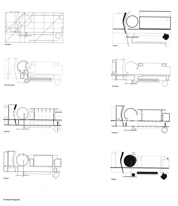 Conceptual Diagrams of BMCA by Richard Meier.