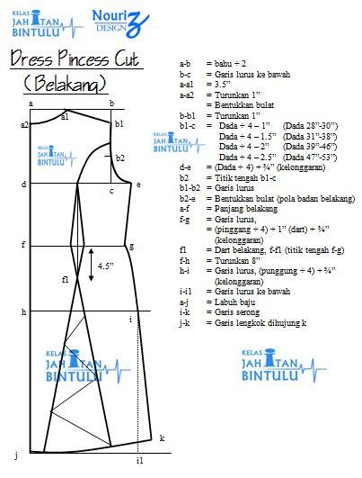 Saya kongsikan di sini cara membuat pola untuk dress princess cut. Semoga bermanfaat untuk anda semua.