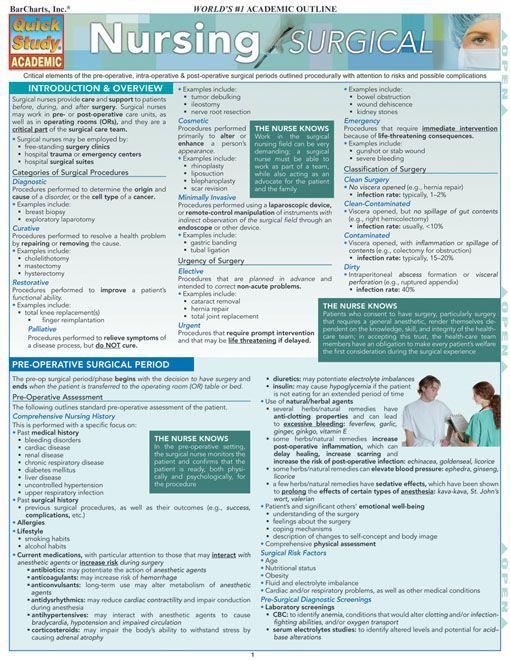 Nursing Surgical. #Psychological #Disorders #hawaiirehab www.hawaiiislandrecovery.com