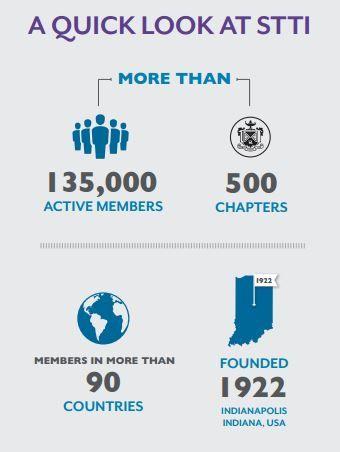 Hoy en día ya son cerca de 135.000 miembros activos, alrededor 500 capítulos en cerca de 90 países.